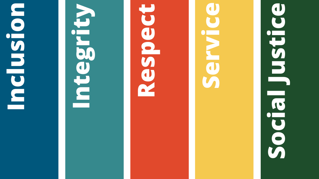 CSU's principles of community: Inclusion, Integrity, Respect, Service and Social Justice